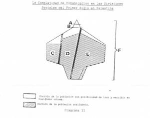 La Complejidad de Comunicación_Diagrama_11_IGL101_M6